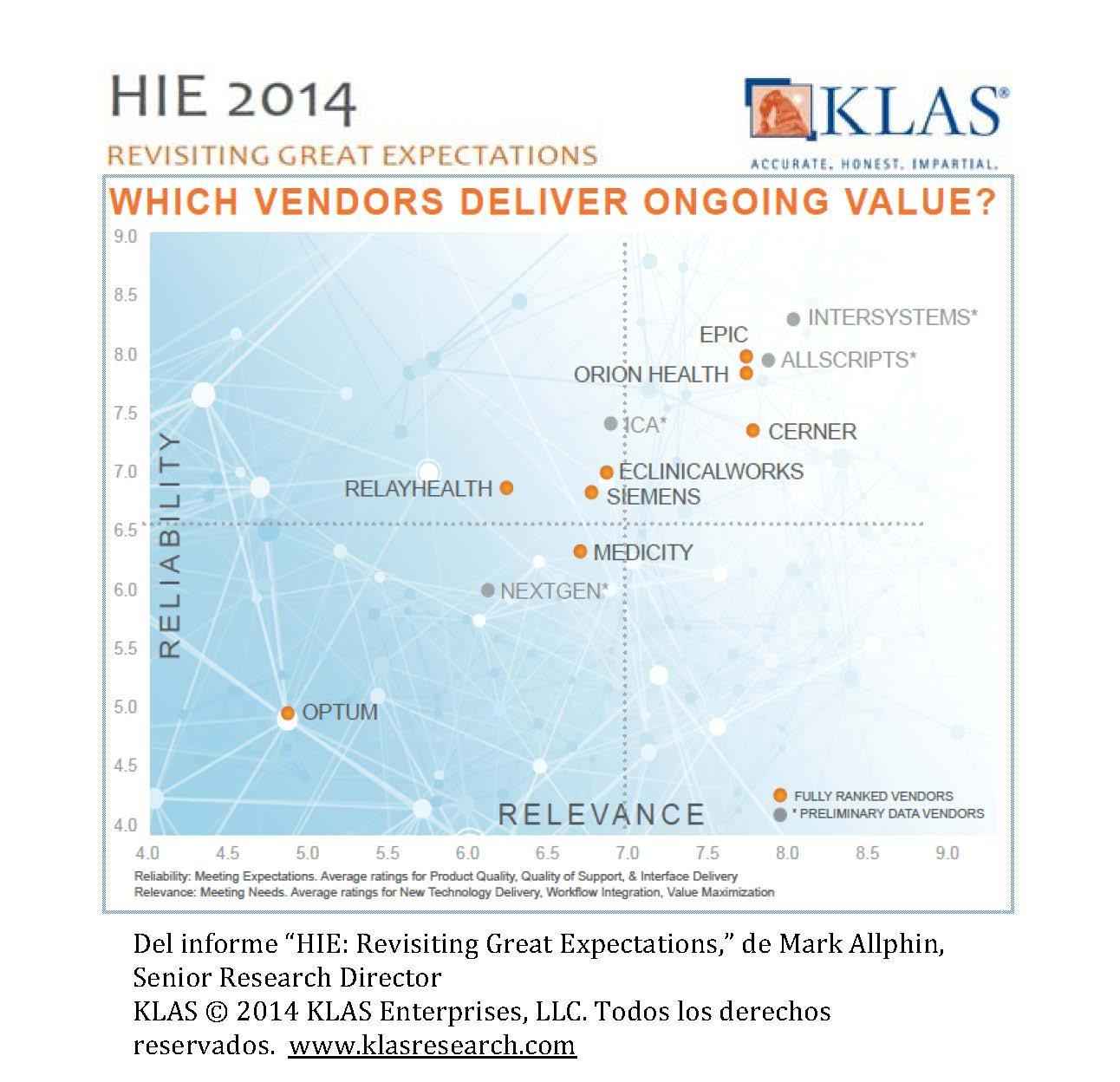 InterSystems - KLAS 2014