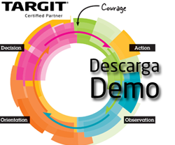 Targit Demo