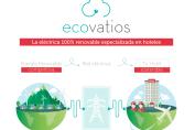 ecovatios Fitur